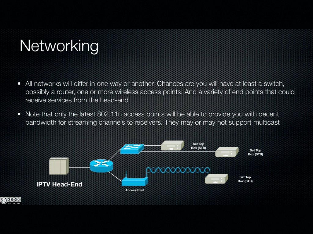 Home Brew Iptv Head End Rmll Web Tv Wiring Diagram 17 35